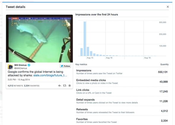 twitter analytics 2