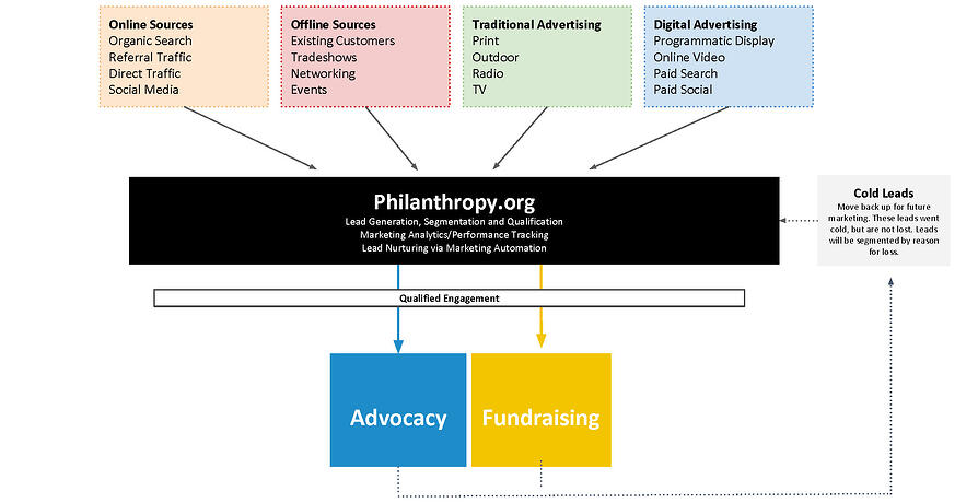 National Philanthropy Day Presentation_Page_13-1