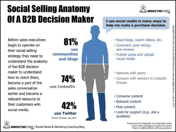B2B-Decision-Maker-social-media.png