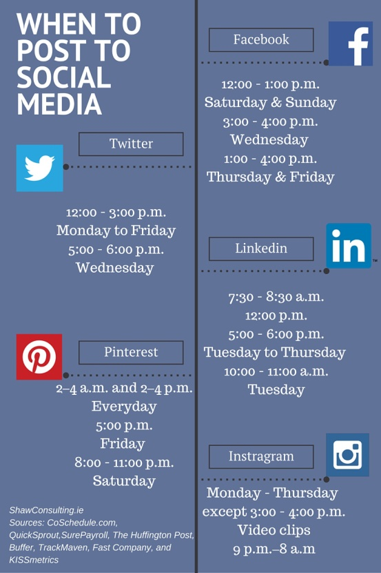 when-to-post-to-social-media-infographic.jpg