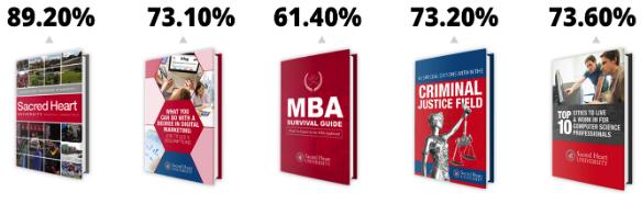college-inbound-marketing-ebook-conversions
