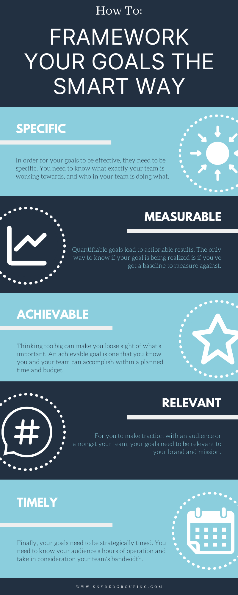 SMART Marketing Goals Infographic